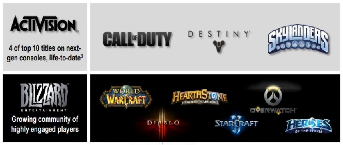 Resultados financieros de Activision Blizzard, cuyas franquicias son más fuertes que nunca