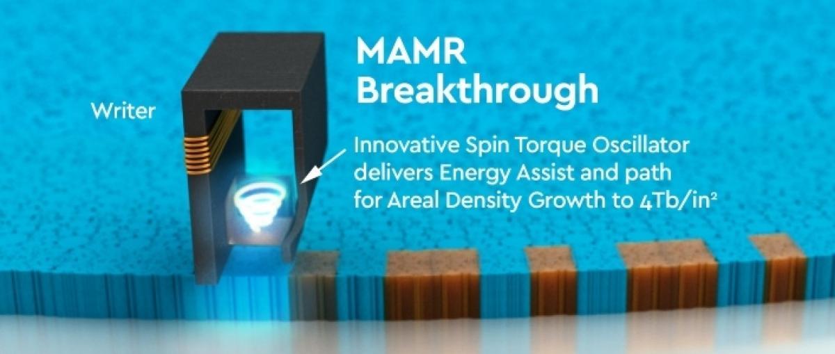 Western Digital presenta la tecnología MAMR y promete discos duros de hasta 40 TB