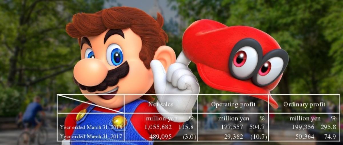 Switch roza los 18 millones de unidades vendidas y completa un año espectacular para Nintendo