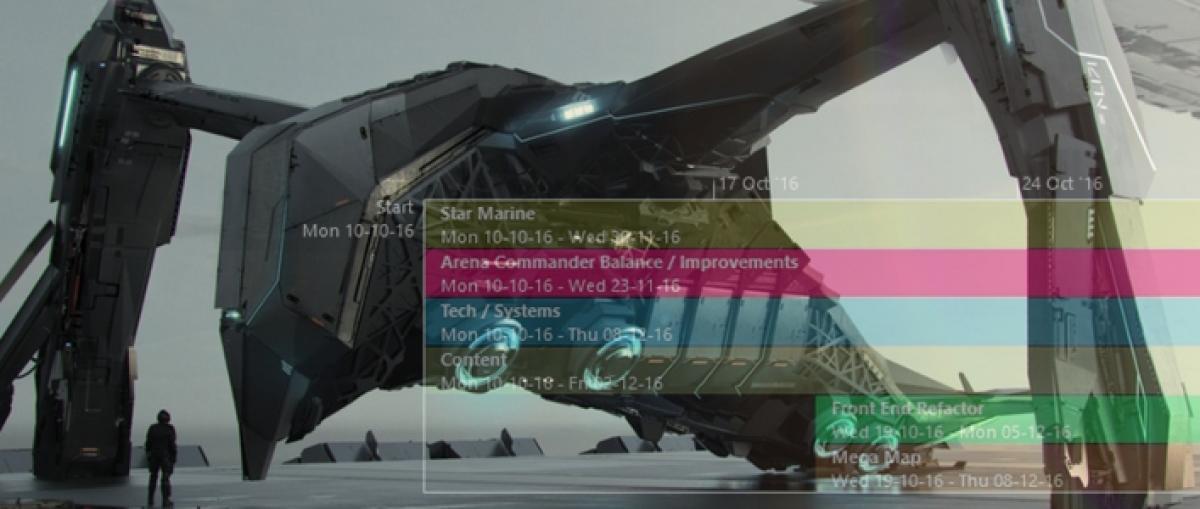 Cloud Imperium Games comparte los detalles de planificación interna de Star Citizen