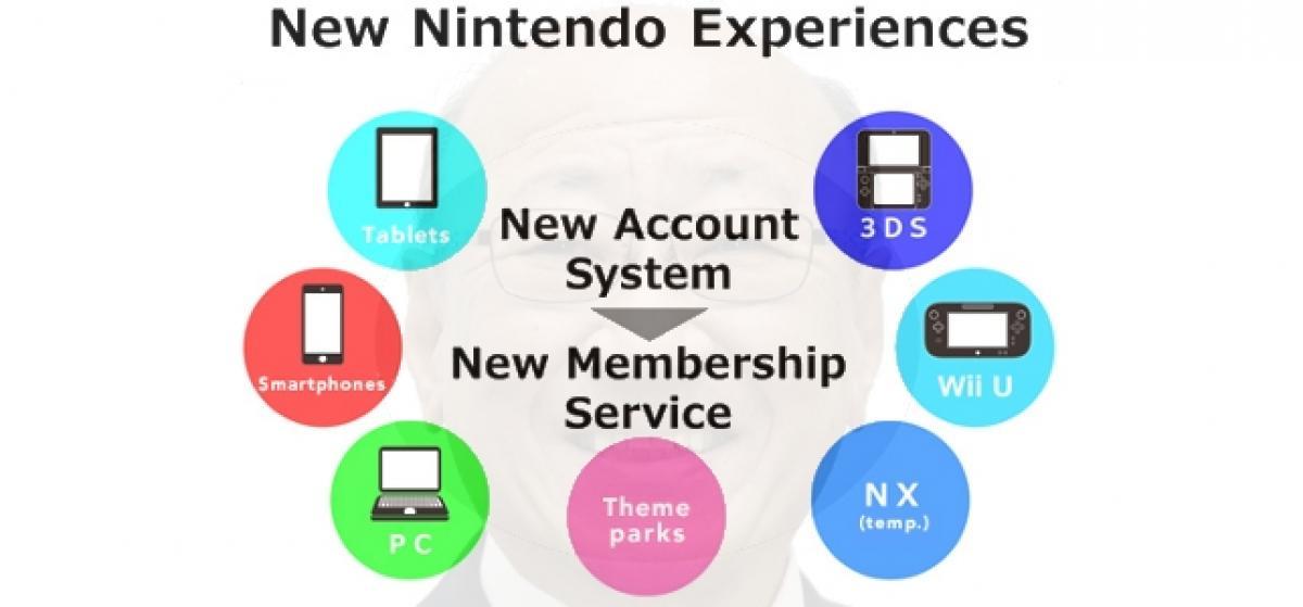 Nintendo presenta su primera aplicación móvil, el sustituto al Club Nintendo y otros planes