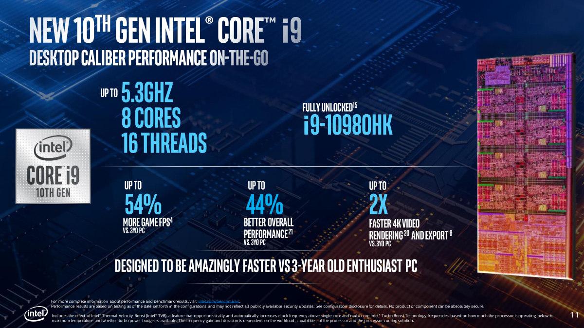 Intel Core serie H presenta el procesador móvil más rápido del mundo