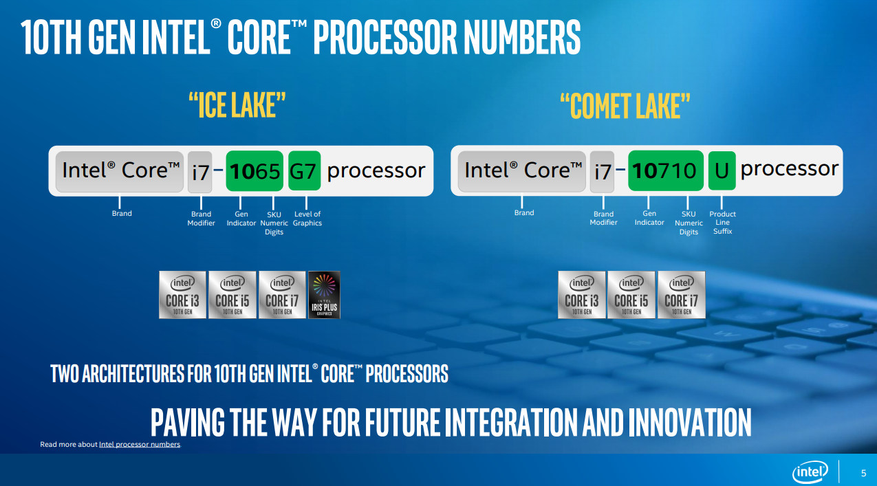 Intel refuerza su oferta para portátiles con las nuevas CPU Comet Lake